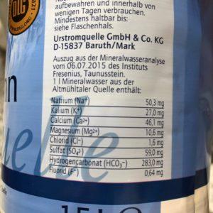 Urstromquelle Mineralwasser Anteil Mineralien und Spurenelemente